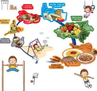 Viandas Escolares Nutritivas